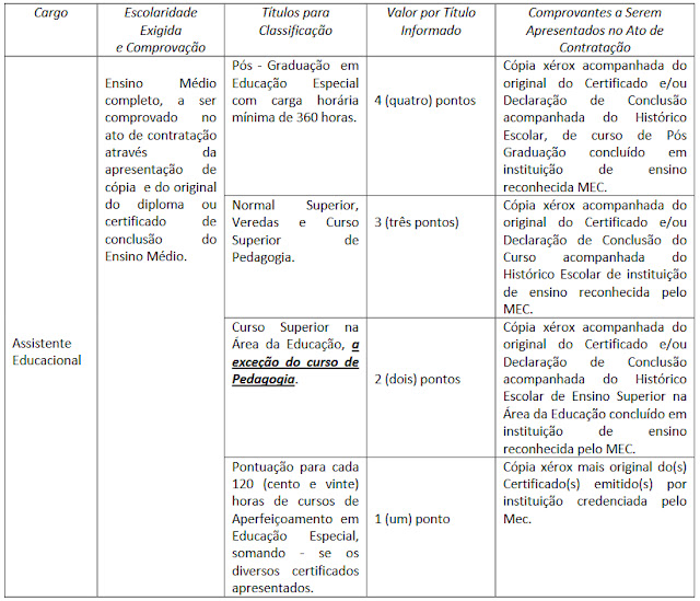 PROCESSO SELETIVO SIMPLIFICADO PARA ASSISTENTE EDUCACIONAL EM DIVINÓPOLIS