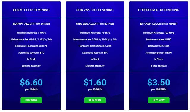 List Of Free Bitcoins Ethereum Clubs – Rakeen Development