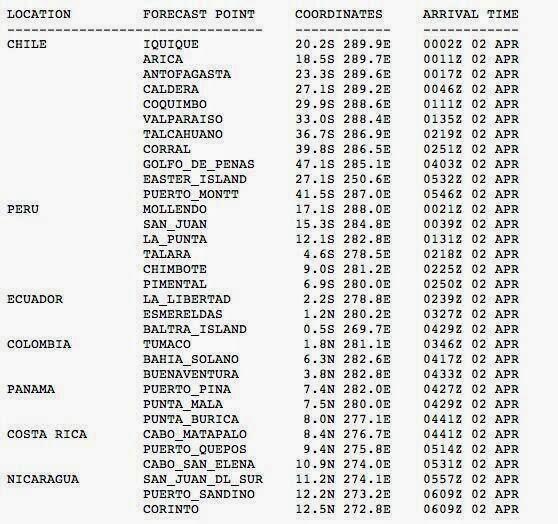 Horarios de posible llegada de tsunami por terremoto