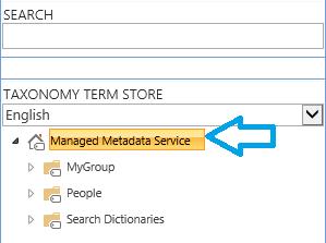 PowerShell Scripts in SharePoint | SharePoint - Dot Net & SQL