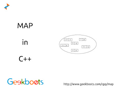 https://www.geekboots.com/cpp/map