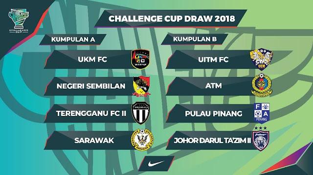 Malaysia Challenge Cup 2018 Senarai Pasukan dan Jadual Kumpulan