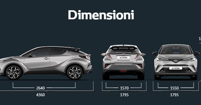 Toyota Rav 4 Le >> Dimensioni della Toyota C-HR 2016-2017: dimensione ...