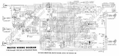 ford f 100 through f 350 1970 truck master wiring diagram. Black Bedroom Furniture Sets. Home Design Ideas