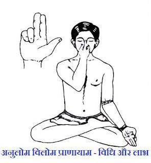 anulom vilom pranayama benefits steps hindi