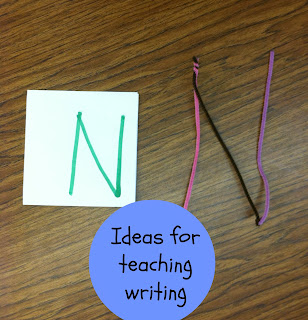 Writing Ideas for Special Education Classrooms