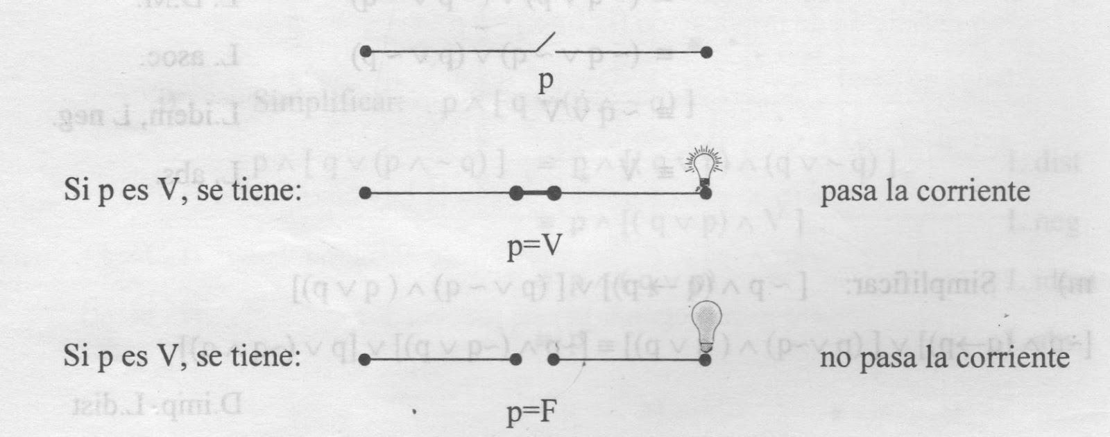 Circuito Logico : Manual de circuitos digitales i pdf
