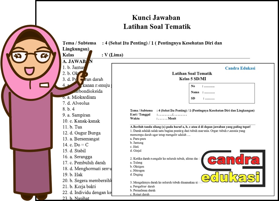 Soal Tematik Kelas 5 Tema 4 Subtema 1 Dan Kunci Jawaban Teori Dan Soal
