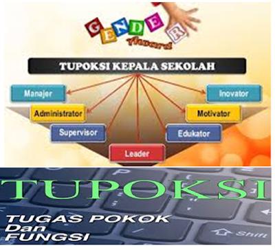 Download Contoh Tupoksi Kepala Sekolah Plus RKS & RKTS Tahun 2016--Arsip Bendahara