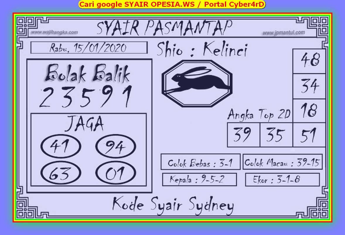 Kode syair Sydney Rabu 15 Januari 2020 129