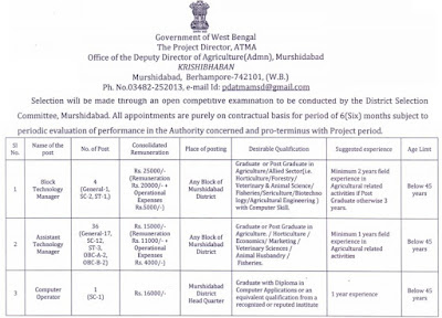 Agricultural Technology Management Agency, (ATMA), 41.jpg