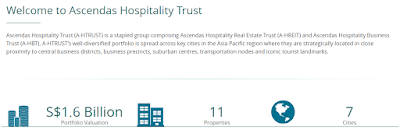 Ascendas Hospitality Trust Valuation and Properties