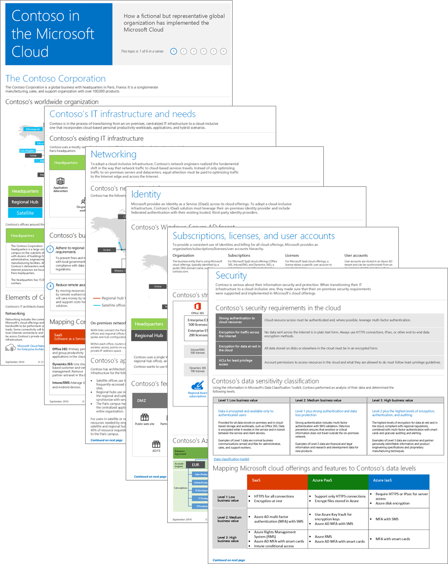 Exchange anywhere 2016 access the resource here contoso in the microsoft cloud xflitez Gallery