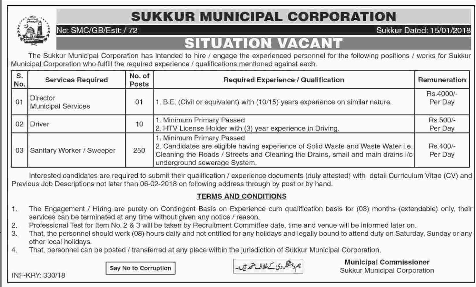 Jobs In Sukkur Municipal Corporation January 2018