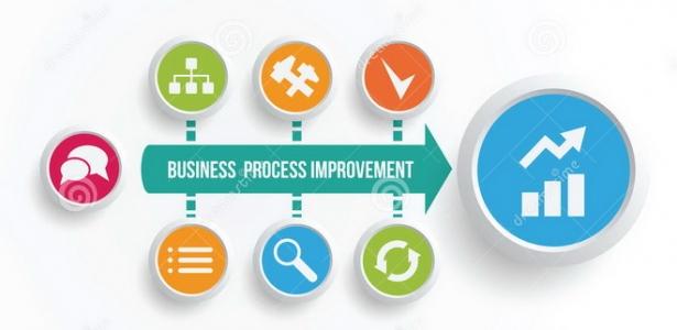 Peta Proses Bisnis dan SOP