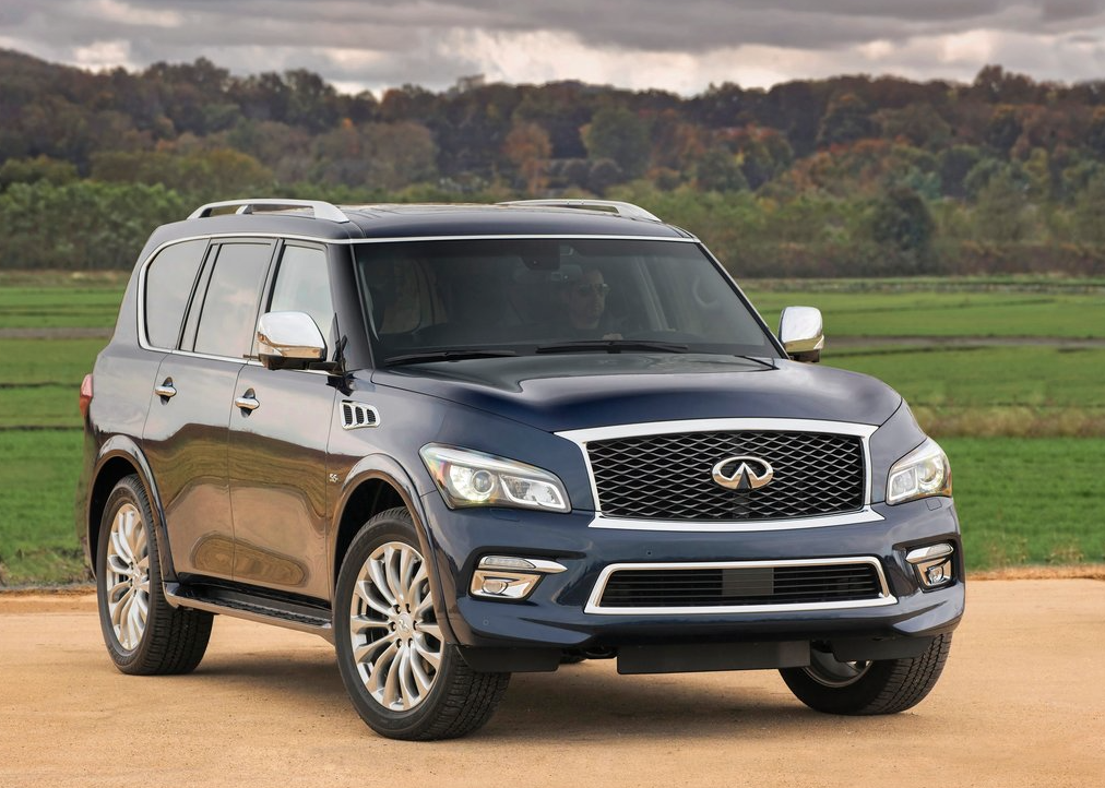 Luxury Suv: Large Luxury SUV Sales In America – July 2015 YTD