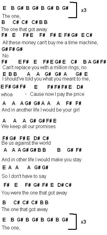 Flute notes to as long as you love me myideasbedroom com