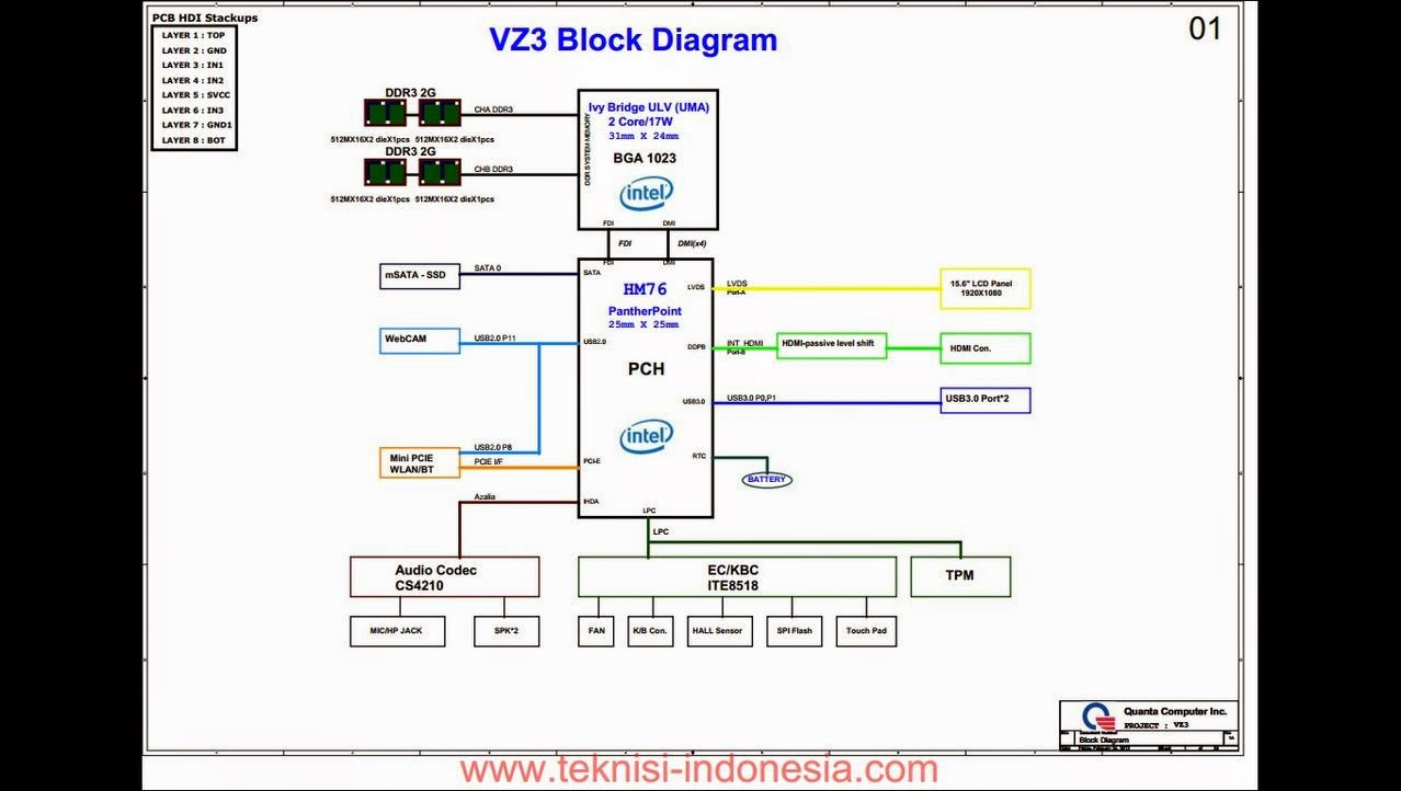Quanta VZ3 Laptop Schematics