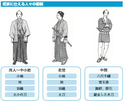 武家_服装3