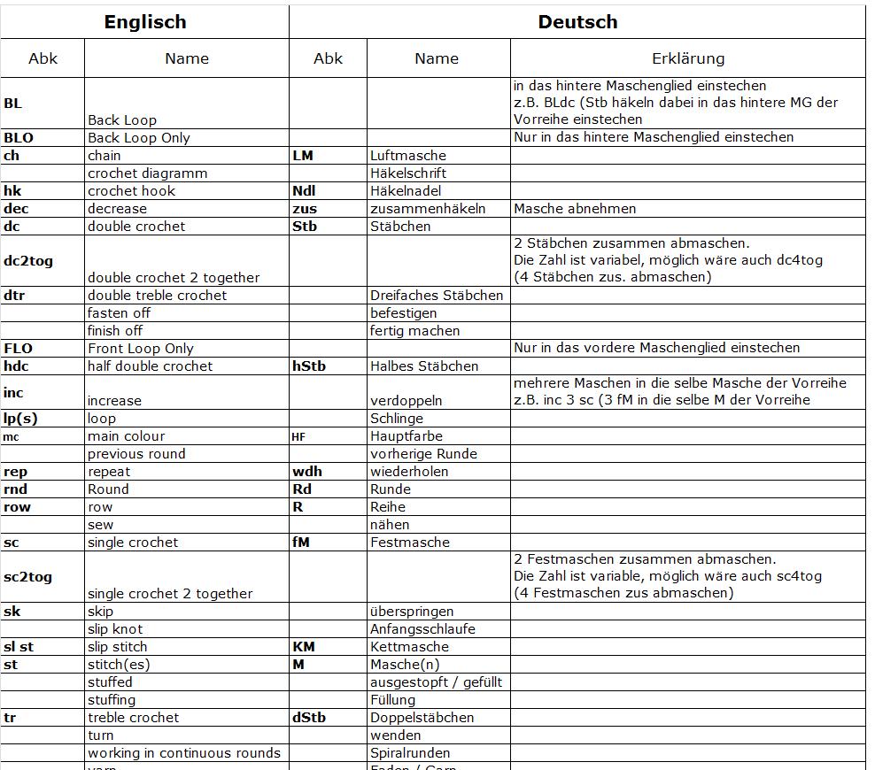 Lale Tas Häkelbegriffe Deutsch Und Englisch