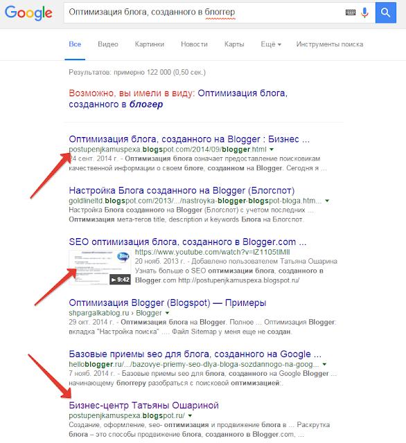 Оптимизация статьи блога