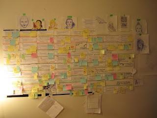 tahapan alur cerita, alur cerita maju, alur cerita campuran, alur cerita mundur