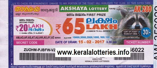 Kerala lottery result of Akshaya_AK-28 on 04 April 2012