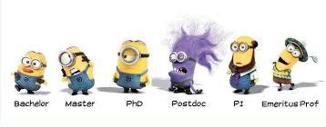 Post-doc