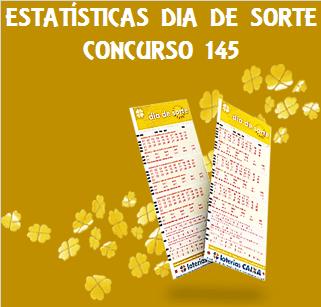 Estatísticas dia de sorte 145 análises das dezenas