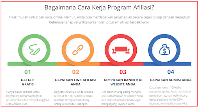 Program Afiliasi Dari Hostinger