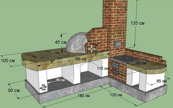 мини летняя кухня на даче