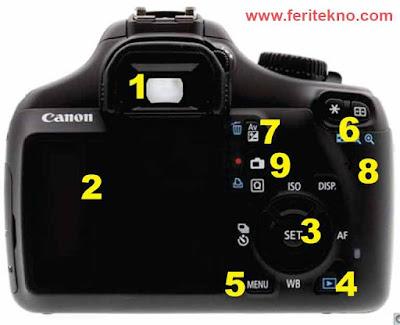 cara menggunakan kamera dslr canon 2