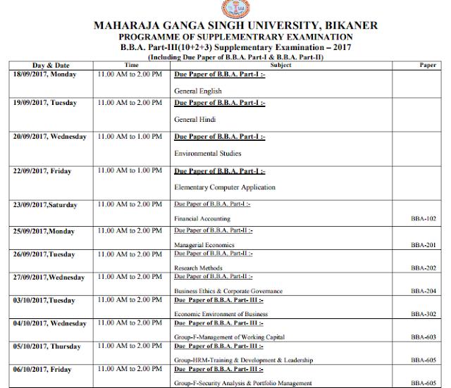 MGSU Time Table