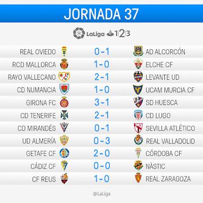 LaLiga 1|2|3 2016-2017: Jornada 37