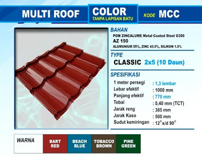 Genteng Metal MULTIROOF COLOR Type CLASSIC 2×5 (10 Daun)