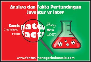Analisa dan Fakta Menjelang Petandingan Juventus vs Inter Fantasi Manager Indonesia