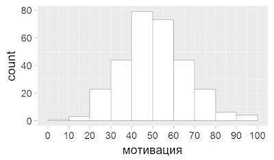 Как читать диаграмму boxplot (ящик с усами). На конкретном примере