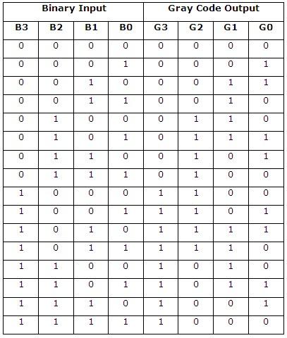 Binaryoptionstradingsignals com legit