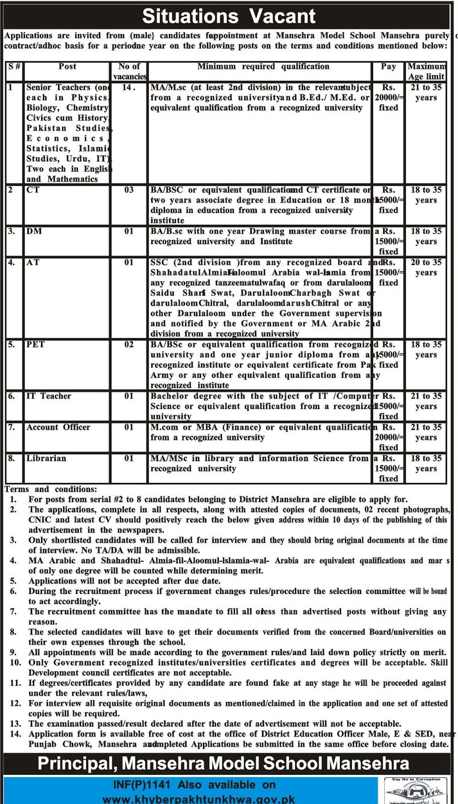 Jobs in Mansehra Model School Mansehra