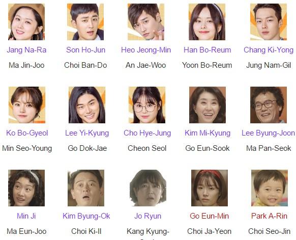 Go Back Couple K-Drama Cast