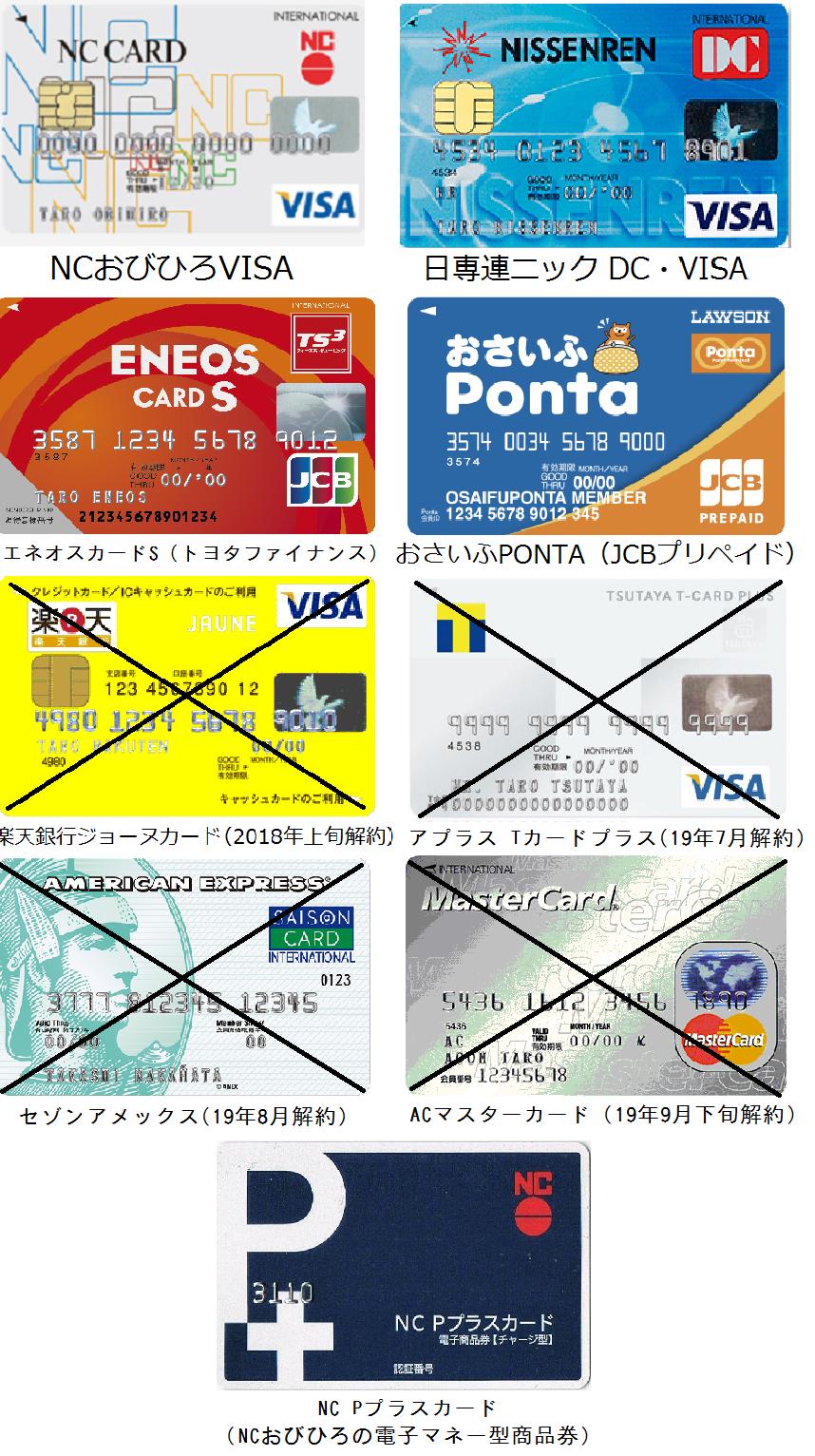 どらすけのクレジットカード明細日記 イエローハット(丸