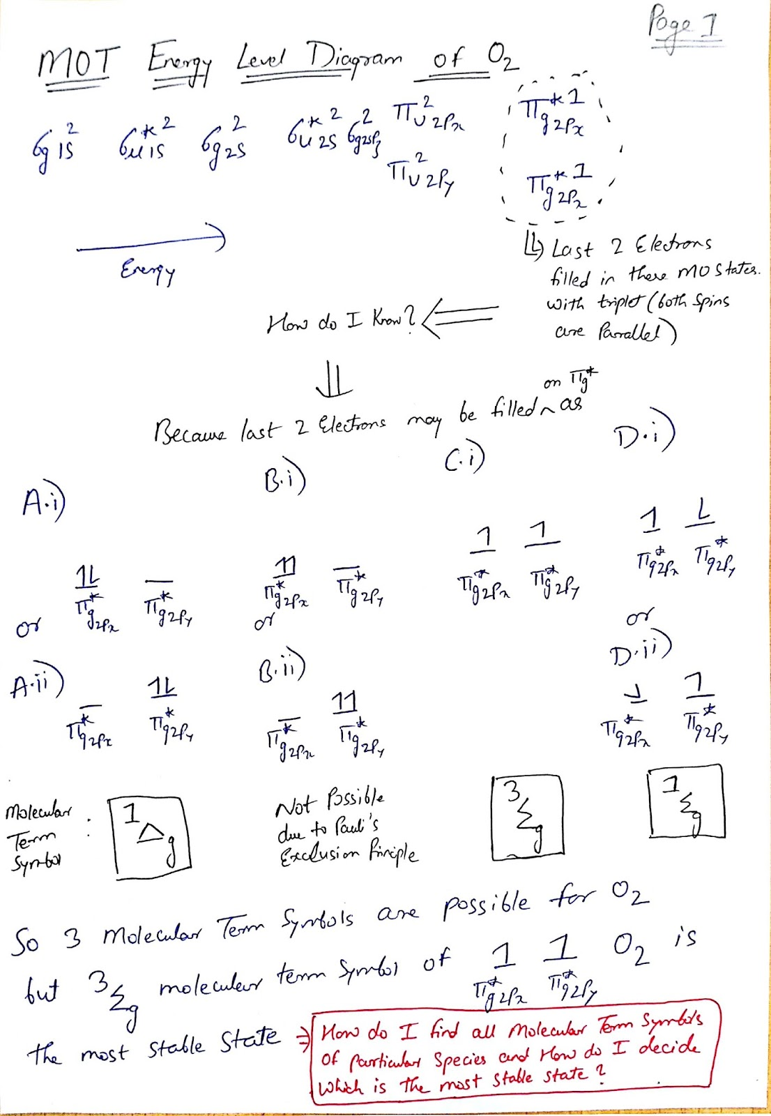 Chemistry For Csir Netgate And Explains Term Symbols And Selection