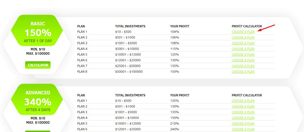 Регистрация в BitcoinCash Trading 4