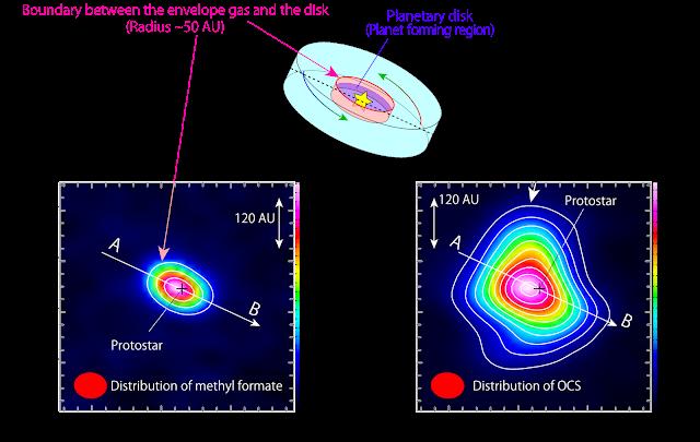 Rotating ring of complex organic molecules discovered around newborn star