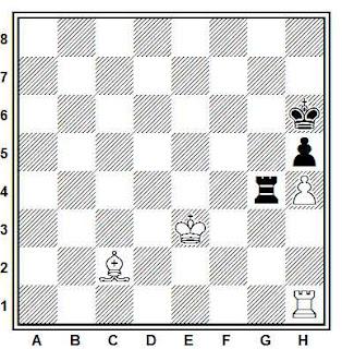 Posición de la partida Grabarcyk - Maciejeweski (Polonia, 1993)