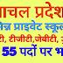 हिमाचल प्रदेश की विभिन प्राइवेट स्कूलो में विभिन्न पदों पर भर्ती
