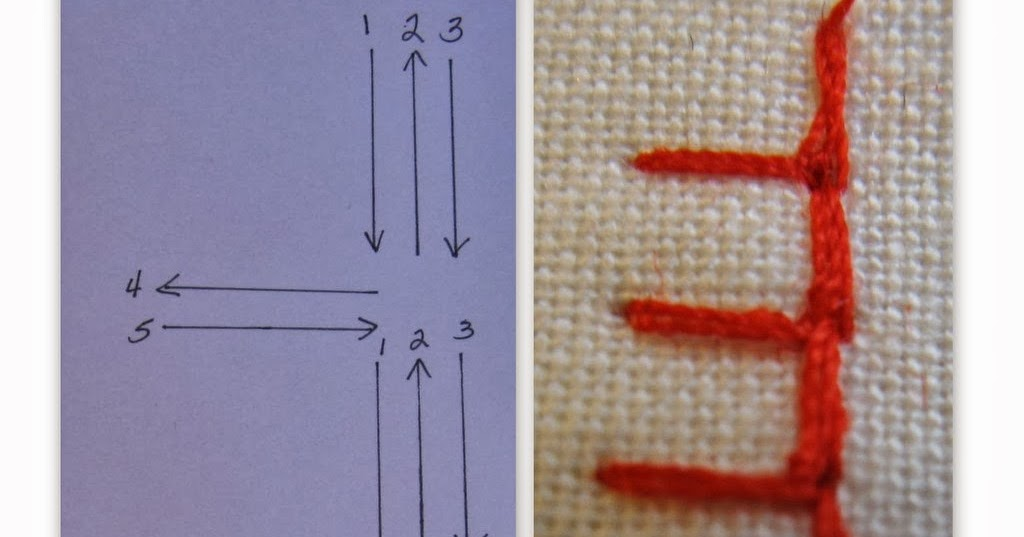 Stitching With 2 Strings Machine Applique With A Blanket