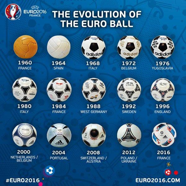 Te gustan los balones  No te pierdas Las pelotas de los Mundiales (de 1930  a 2014). El Balón oficial de la Eurocopa de Francia 2016  El Beau ... 7584de61f43f0