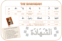 Shahadah Learning Poster