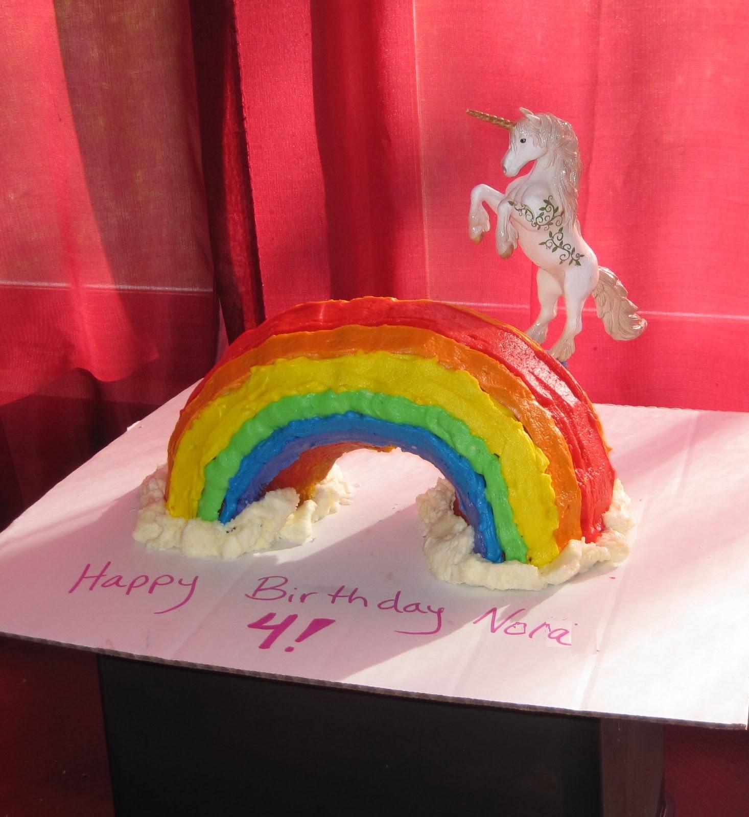 Its A Rainbow Unicorn Birthday Party Part 1